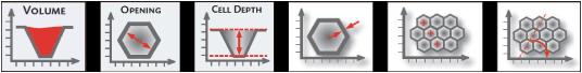 Troika_網目輪量測管理系統的優點